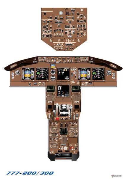 Boeing 777-200/300 cockpit Poster  POS-777