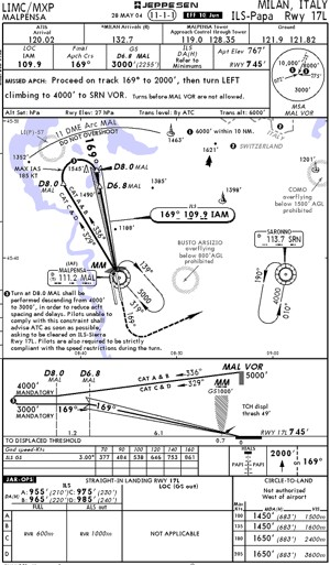 how to read jeppesen charts