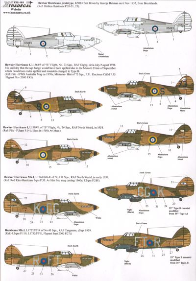 Hawker Hurricane Mk.I Early with fabric wing  X72193
