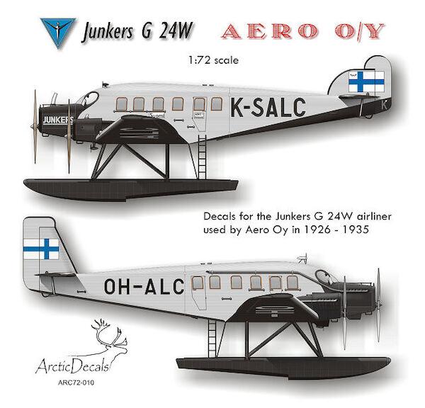 Aero Oy