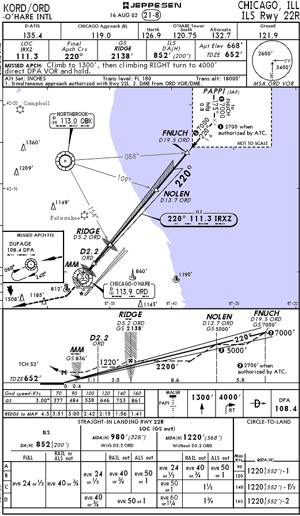 Terminal Charts for Chicago `O Hare (KORD)