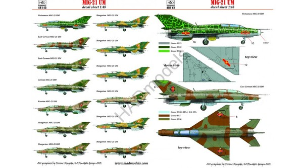 Mikoyan MiG21UM Fishbed (Russia, Bulgaria,Vietnam, Germany, East Germany)  HAD72146