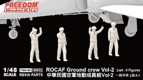 RoCAF Modern ground Crew Vol 2  148002