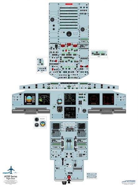 Airbus A319/A320/A321 Handheld Cockpit Poster (Jetpubs A320-HH)