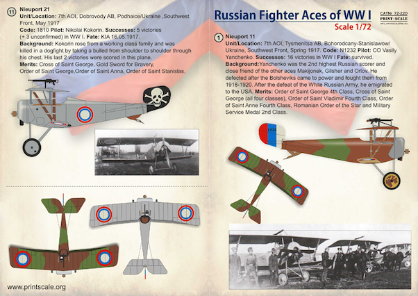 Russian Fighter Aces of WWl  PRS72-220