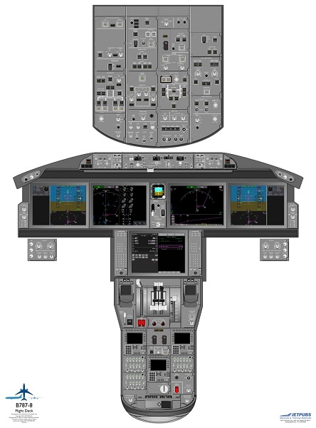 Boeing 787-8 Handheld Cockpit Poster (Jetpubs B787-HH)