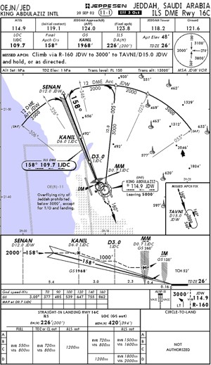 Kane Airport Diagram Trusted Wiring Diagram