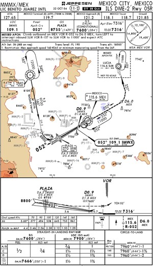 Ifr Terminal Charts For Mexico Mmmx
